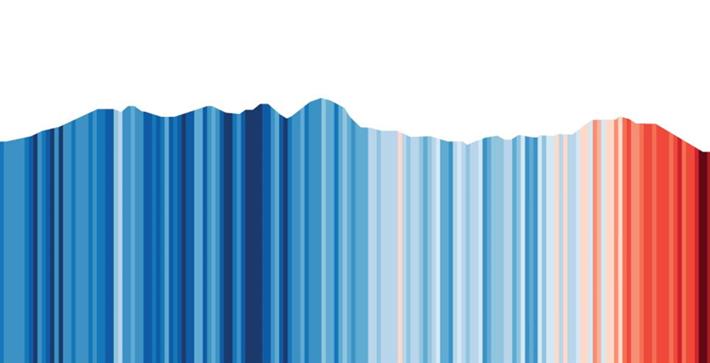 'Die Warming Stripes vor der Kulisse der Rosenheimer Hausberge' – Jeder Streifen bildet die globale Durchschnittstemperatur pro Jahr von 1850 – 2017 ab. Die Farbskala zeigt den weltweiten Temperaturanstieg um 1,35 ° C. Erstellt von Ed Hawkins, britischer Klimaforscher und Professor an der Universität Reading. Quelle: http://www.climate-lab-book.ac.uk/2018/warming-stripes/